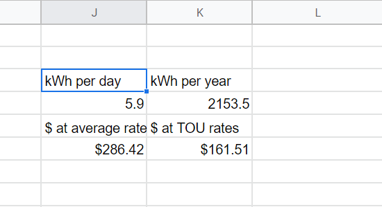 calculation of energy use
