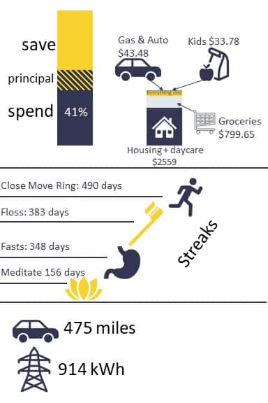 Money Well Spent September 2020 infographic