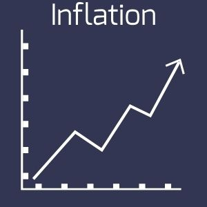 """chart with the word """"inflation"""" at the top"""