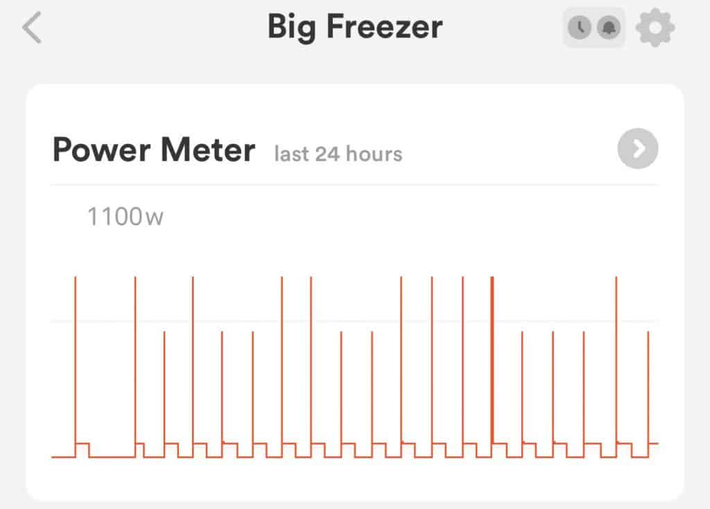 Power signature from a freezer as displayed by the Sense Energy Monitor.
