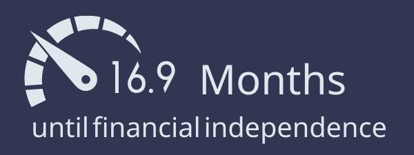 retirement speedometer showing 16.9 months until financial independence